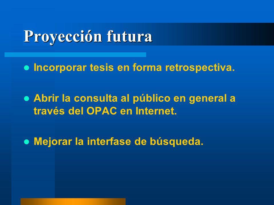 Proyección futura Incorporar tesis en forma retrospectiva.
