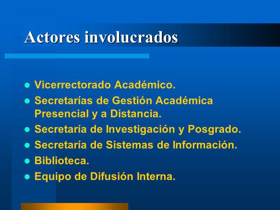 Actores involucrados Vicerrectorado Académico. Secretarías de Gestión Académica Presencial y a Distancia. Secretaría de Investigación y Posgrado. Secr