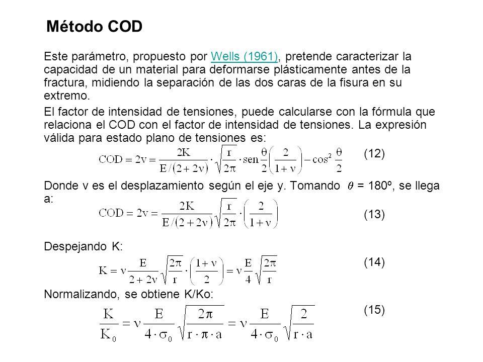 Método COD Este parámetro, propuesto por Wells (1961), pretende caracterizar la capacidad de un material para deformarse plásticamente antes de la fra