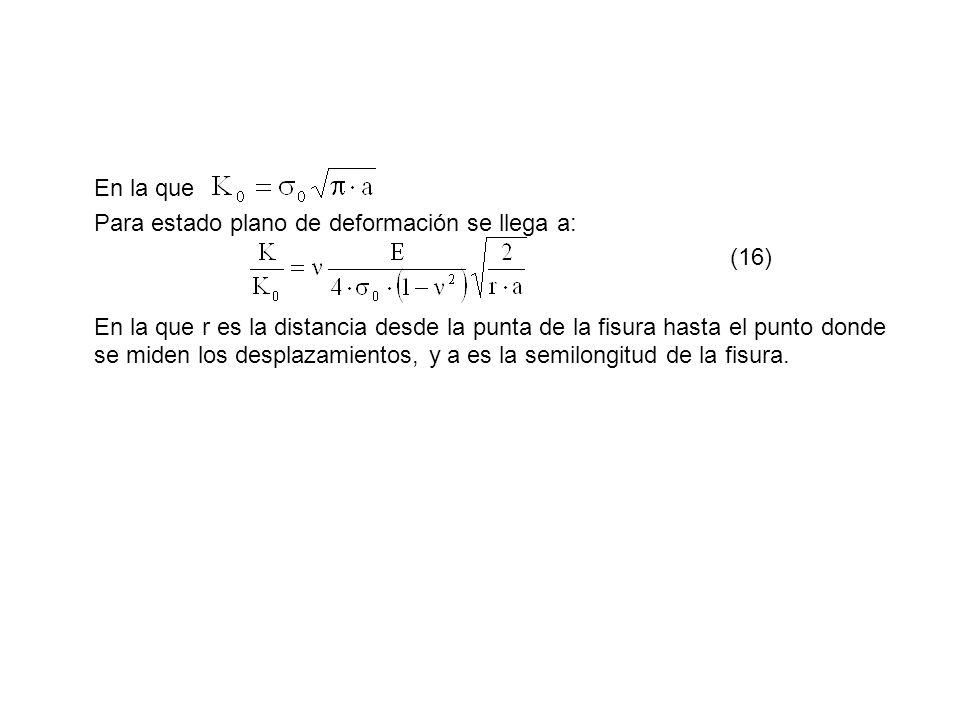 En la que Para estado plano de deformación se llega a: (16) En la que r es la distancia desde la punta de la fisura hasta el punto donde se miden los