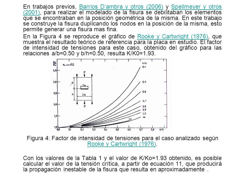 En trabajos previos, Barrios Dambra y otros (2006) y Spellmeyer y otros (2001), para realizar el modelado de la fisura se debilitaban los elementos qu