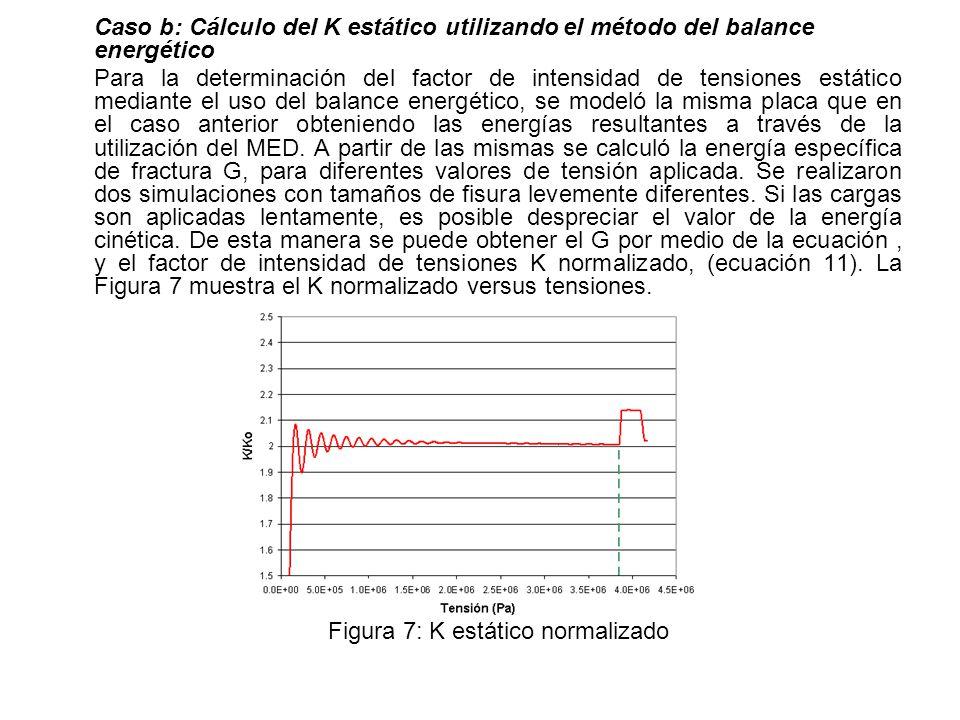 Caso b: Cálculo del K estático utilizando el método del balance energético Para la determinación del factor de intensidad de tensiones estático median