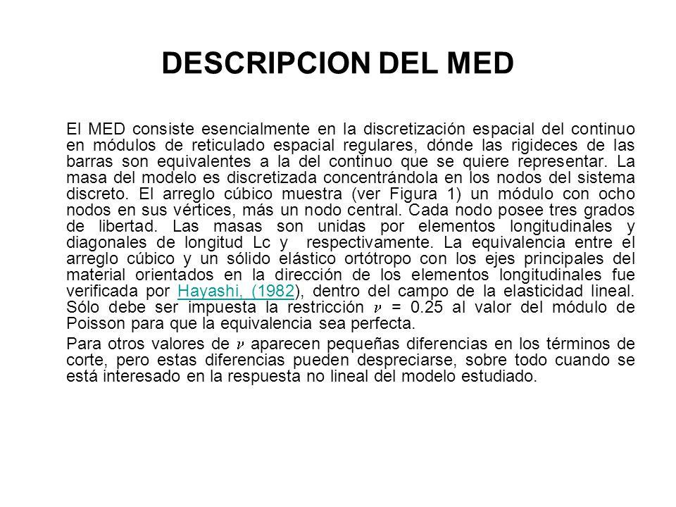 DESCRIPCION DEL MED El MED consiste esencialmente en la discretización espacial del continuo en módulos de reticulado espacial regulares, dónde las ri