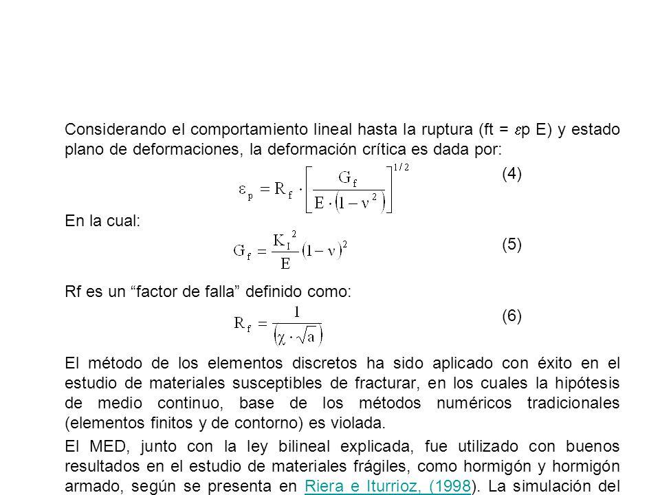 Considerando el comportamiento lineal hasta la ruptura (ft = p E) y estado plano de deformaciones, la deformación crítica es dada por: (4) En la cual: