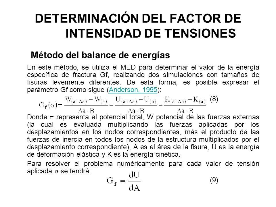DETERMINACIÓN DEL FACTOR DE INTENSIDAD DE TENSIONES Método del balance de energías En este método, se utiliza el MED para determinar el valor de la en