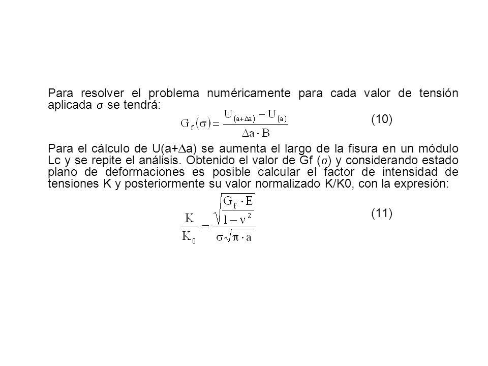 Para resolver el problema numéricamente para cada valor de tensión aplicada se tendrá: (10) Para el cálculo de U(a+ a) se aumenta el largo de la fisur