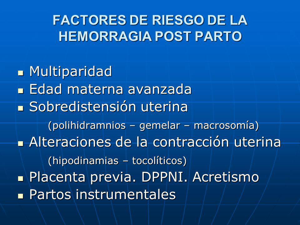 FACTORES DE RIESGO DE LA HEMORRAGIA POST PARTO Multiparidad Multiparidad Edad materna avanzada Edad materna avanzada Sobredistensión uterina Sobredist