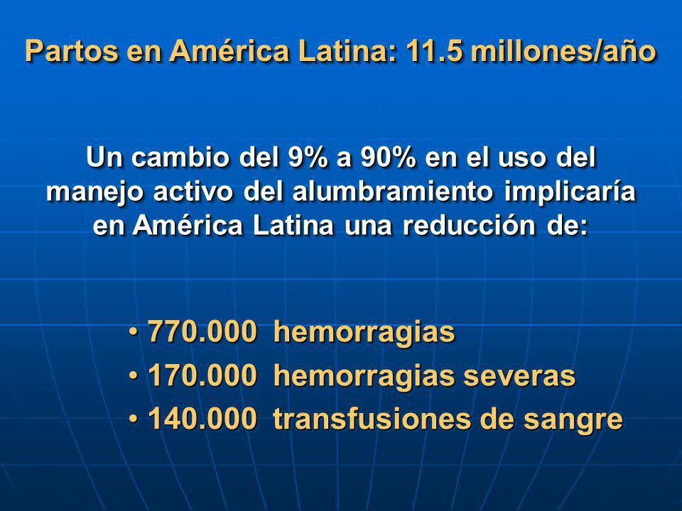 Un cambio del 9% a 90% en el uso del manejo activo del alumbramiento implicaría en América Latina una reducción de: 770.000 hemorragias 770.000 hemorr