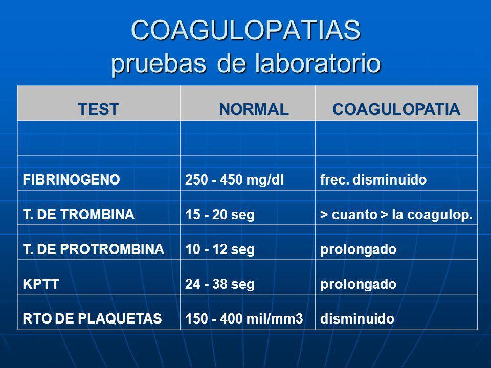 COAGULOPATIAS pruebas de laboratorio TEST NORMALCOAGULOPATIA FIBRINOGENO250 - 450 mg/dlfrec. disminuido T. DE TROMBINA15 - 20 seg> cuanto > la coagulo