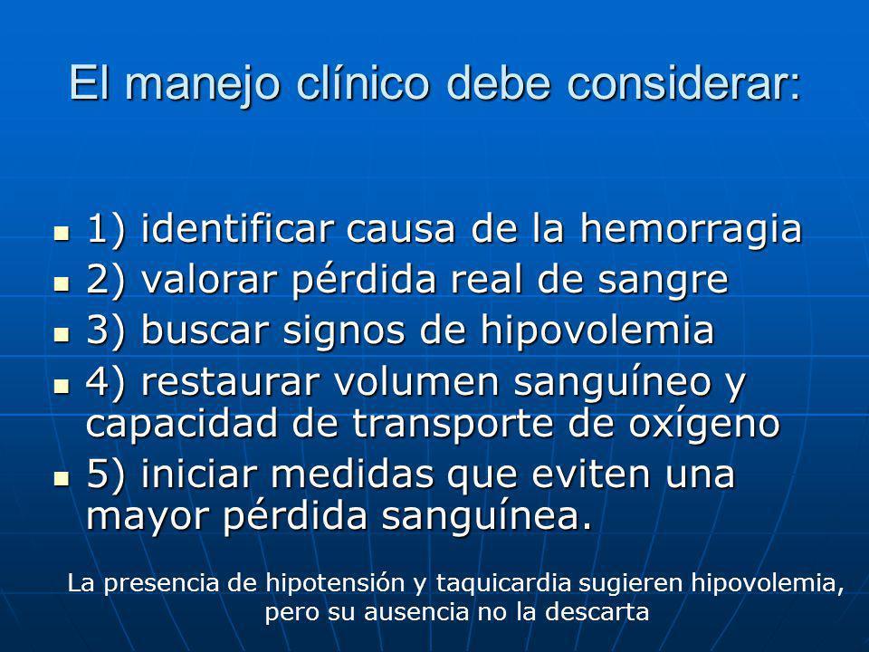 El manejo clínico debe considerar: 1) identificar causa de la hemorragia 1) identificar causa de la hemorragia 2) valorar pérdida real de sangre 2) va