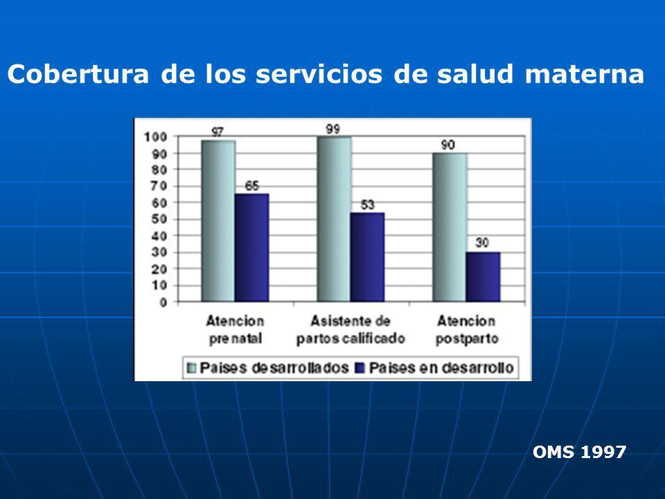 Cobertura de los servicios de salud materna OMS 1997