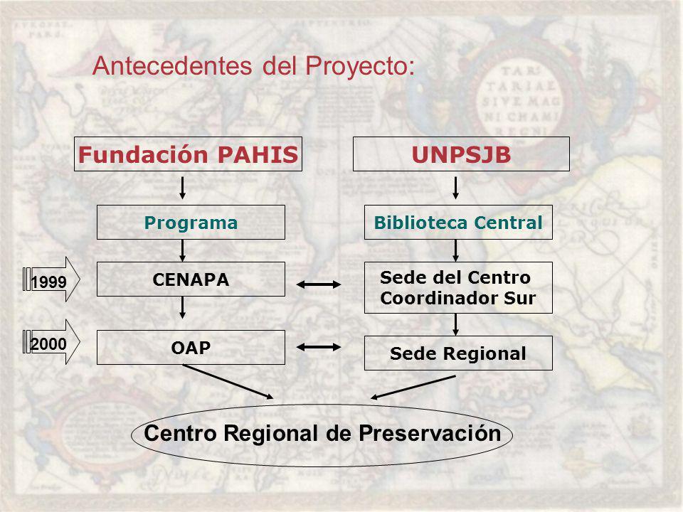 UNPSJBFundación PAHIS Sede Regional CENAPA OAP Biblioteca Central Sede del Centro Coordinador Sur Programa Centro Regional de Preservación 1999 2000 Antecedentes del Proyecto: