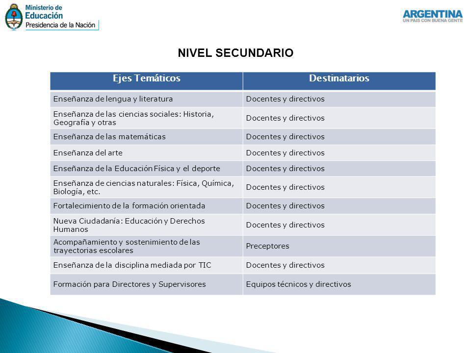 NIVEL SECUNDARIO Ejes TemáticosDestinatarios Enseñanza de lengua y literaturaDocentes y directivos Enseñanza de las ciencias sociales: Historia, Geogr