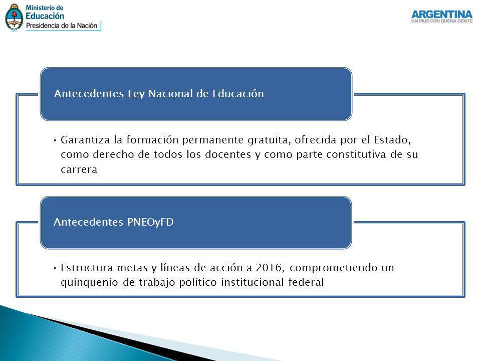 Garantiza la formación permanente gratuita, ofrecida por el Estado, como derecho de todos los docentes y como parte constitutiva de su carrera Anteced