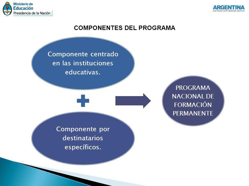 Componente centrado en las instituciones educativas. Componente por destinatarios específicos. PROGRAMA NACIONAL DE FORMACIÓN PERMANENTE COMPONENTES D