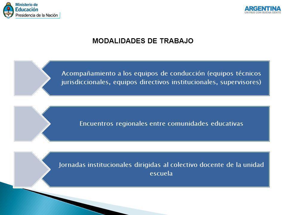 Acompañamiento a los equipos de conducción (equipos técnicos jurisdiccionales, equipos directivos institucionales, supervisores) Encuentros regionales