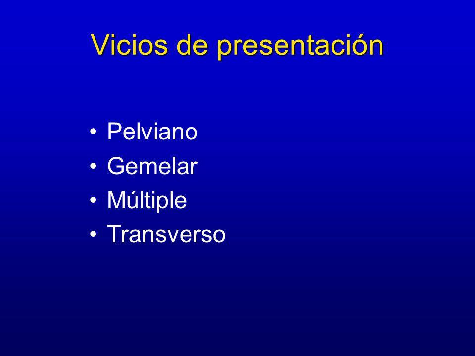 Vicios de presentación Pelviano Gemelar Múltiple Transverso