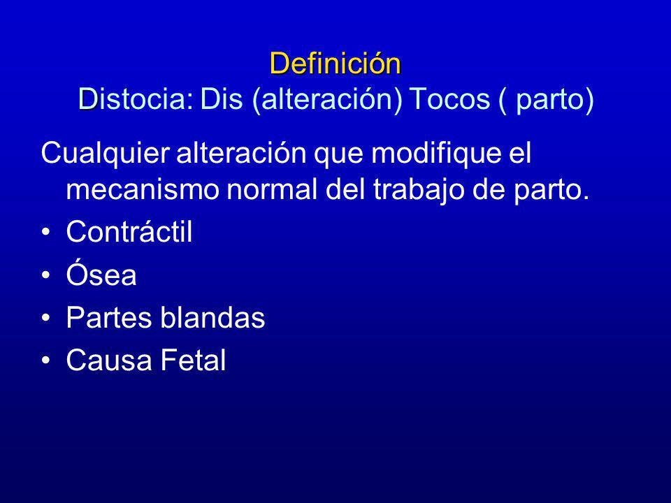 Definición D Definición Distocia: Dis (alteración) Tocos ( parto) Cualquier alteración que modifique el mecanismo normal del trabajo de parto.