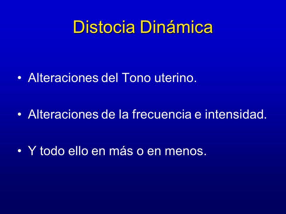 Distocia Dinámica Alteraciones del Tono uterino.Alteraciones de la frecuencia e intensidad.