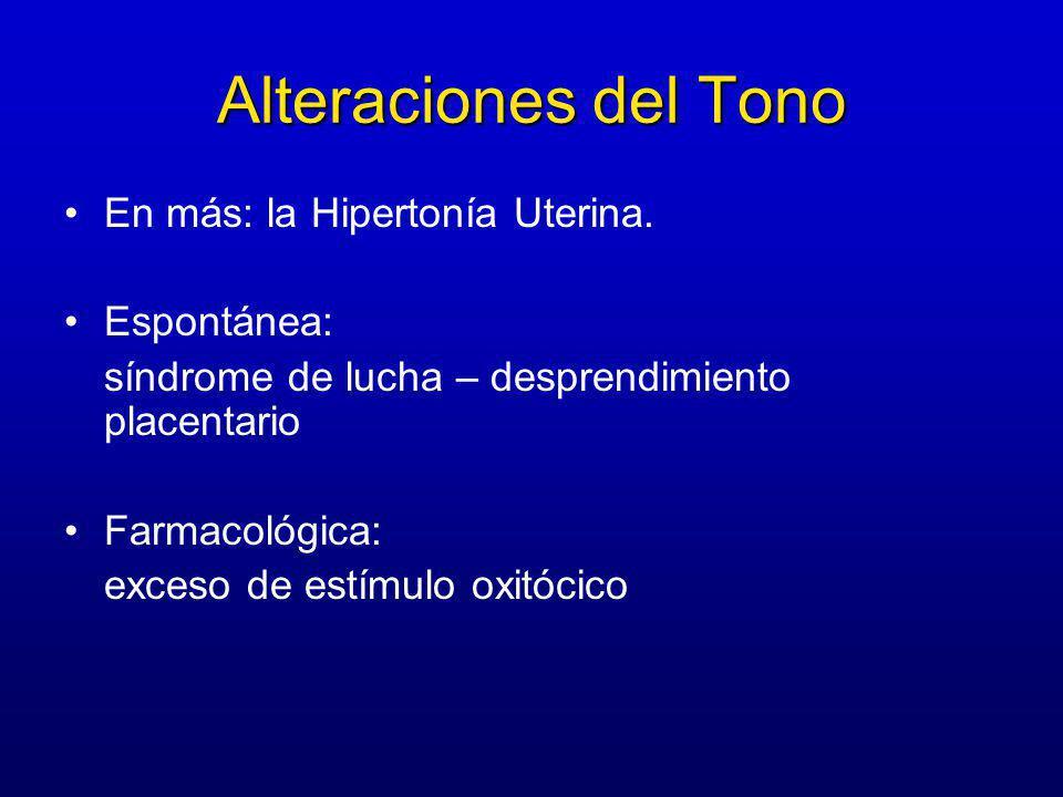 Alteraciones del Tono En más: la Hipertonía Uterina.