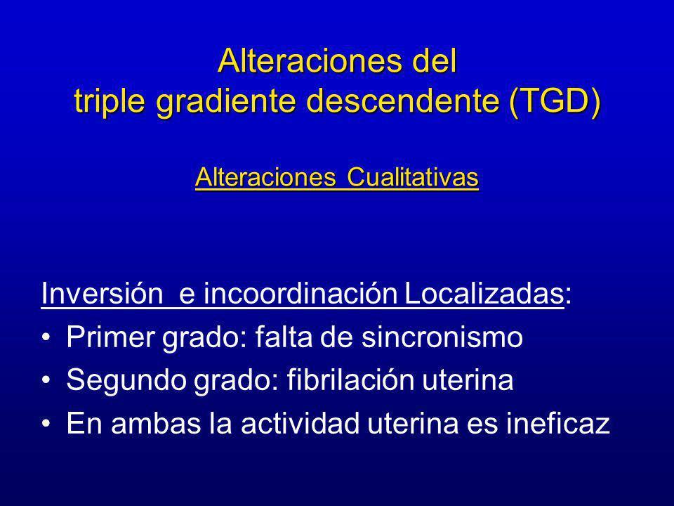 Alteraciones del triple gradiente descendente (TGD) Alteraciones Cualitativas Inversión e incoordinación Localizadas: Primer grado: falta de sincronismo Segundo grado: fibrilación uterina En ambas la actividad uterina es ineficaz