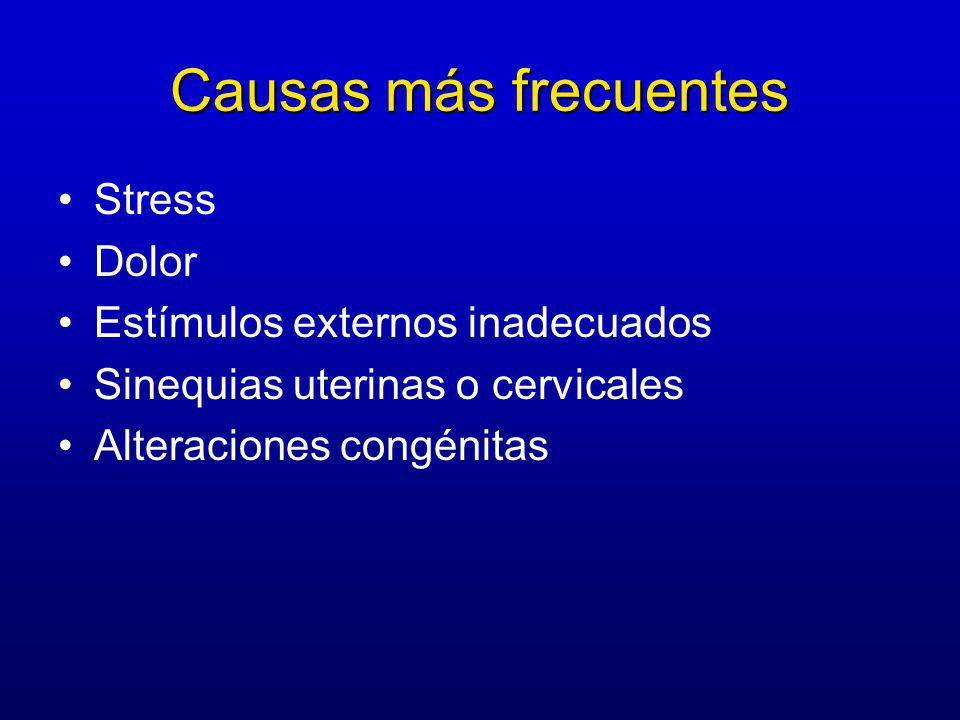 Causas más frecuentes Stress Dolor Estímulos externos inadecuados Sinequias uterinas o cervicales Alteraciones congénitas