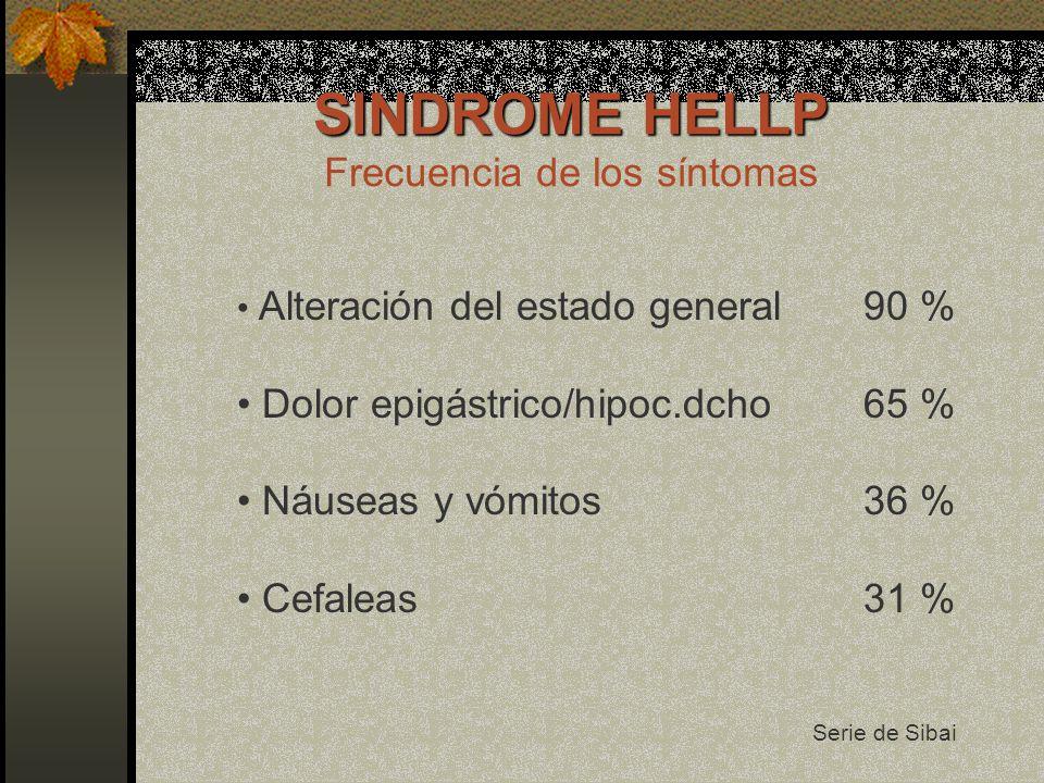 SINDROME HELLP SINDROME HELLP Frecuencia de los síntomas Alteración del estado general90 % Dolor epigástrico/hipoc.dcho65 % Náuseas y vómitos36 % Cefa