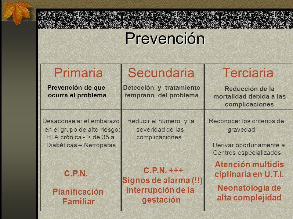 Prevención Primaria Secundaria Terciaria Prevención de que ocurra el problema Desaconsejar el embarazo Reducir el número y la Reconocer los criterios