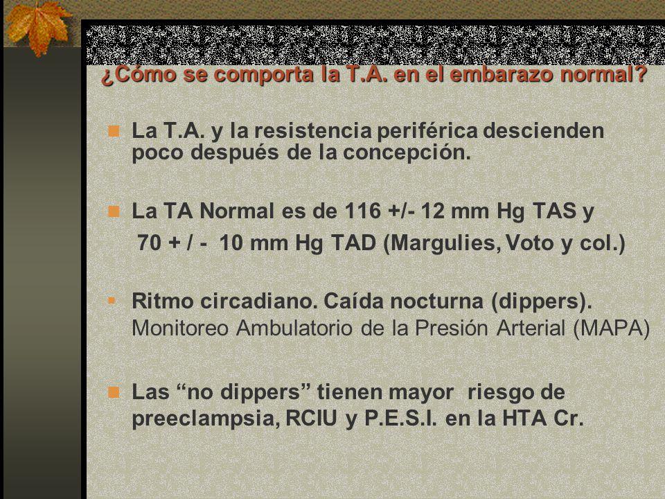 ¿Cómo se comporta la T.A. en el embarazo normal? La T.A. y la resistencia periférica descienden poco después de la concepción. La TA Normal es de 116