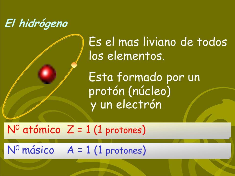 Es el mas liviano de todos los elementos. Esta formado por un protón (núcleo) El hidrógeno y un electrón N 0 atómico Z = 1 (1 protones ) N 0 másico A