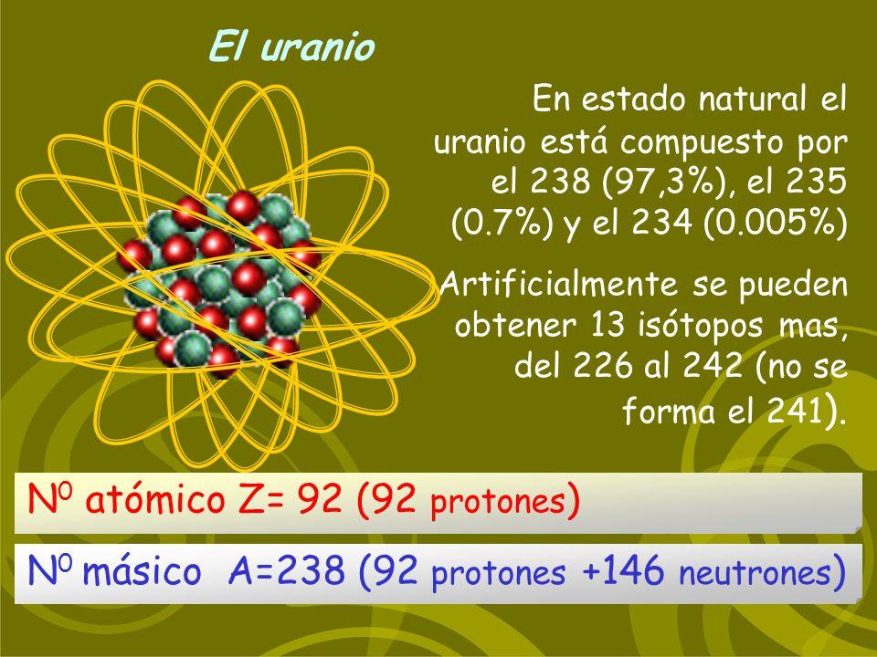 En estado natural el uranio está compuesto por el 238 (97,3%), el 235 (0.7%) y el 234 (0.005%) Artificialmente se pueden obtener 13 isótopos mas, del