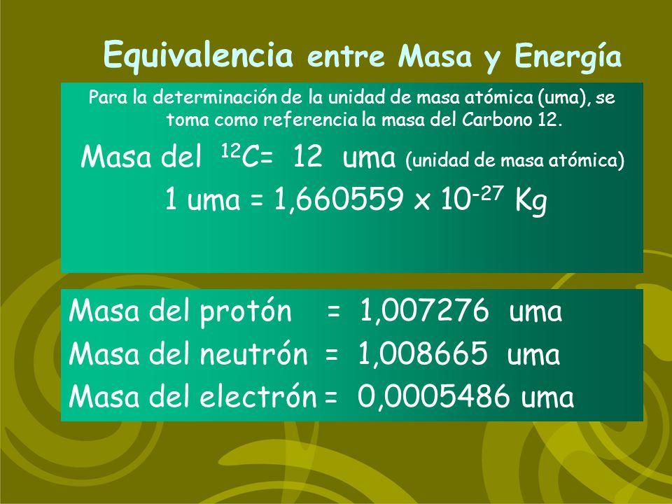 Equivalencia entre Masa y Energía Masa del protón = 1,007276 uma Masa del neutrón = 1,008665 uma Masa del electrón = 0,0005486 uma Para la determinaci