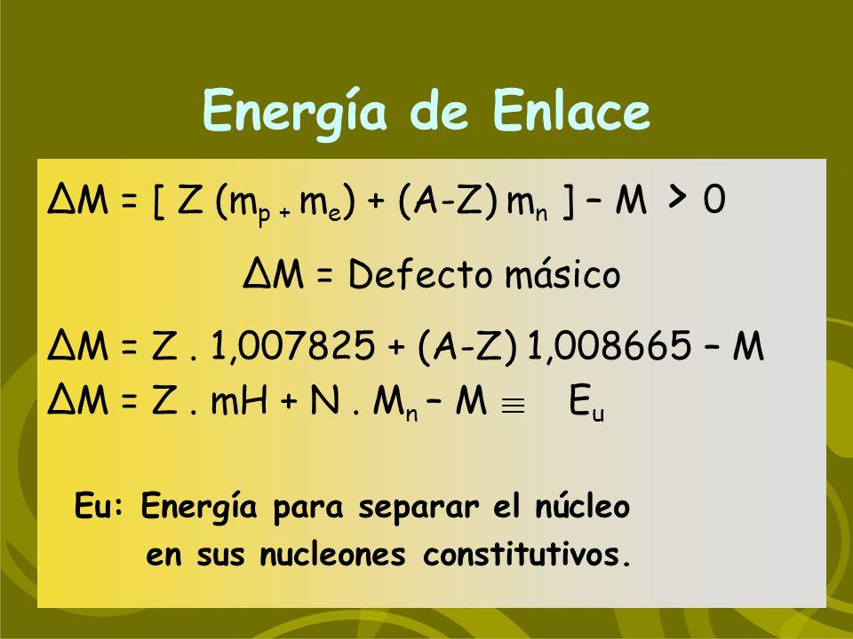 Energía de Enlace ΔM = [ Z (m p + m e ) + (A-Z) m n ] – M > 0 ΔM = Defecto másico ΔM = Z. 1,007825 + (A-Z) 1,008665 – M ΔM = Z. mH + N. M n – M E u Eu