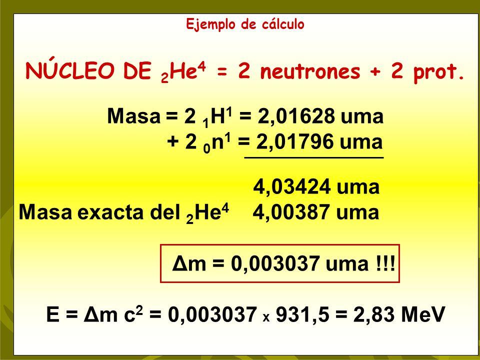 Ejemplo de cálculo NÚCLEO DE 2 He 4 = 2 neutrones + 2 prot. Masa = 2 1 H 1 = 2,01628 uma + 2 0 n 1 = 2,01796 uma 4,03424 uma Masa exacta del 2 He 4 4,