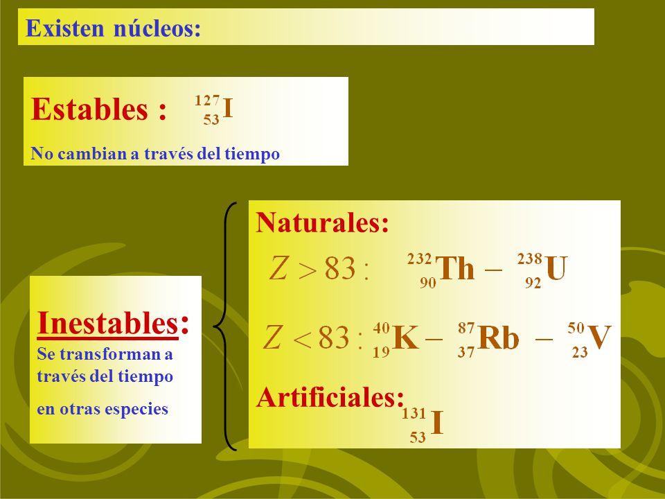 Estables : No cambian a través del tiempo Inestables : Se transforman a través del tiempo en otras especies Naturales: Artificiales: Existen núcleos: