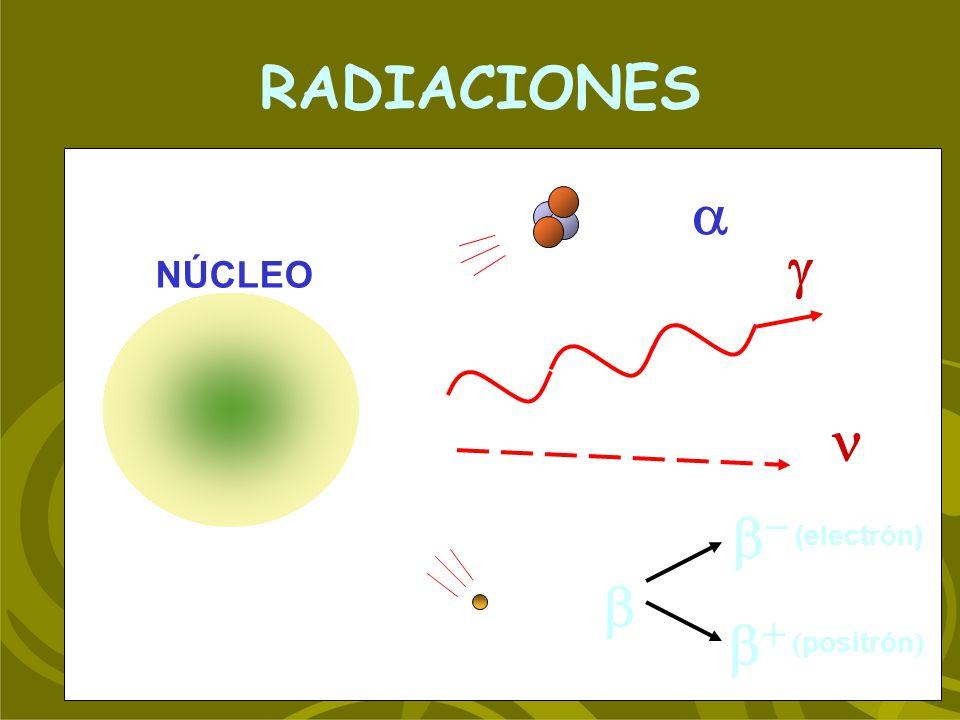 RADIACIONES NÚCLEO (electrón) positrón