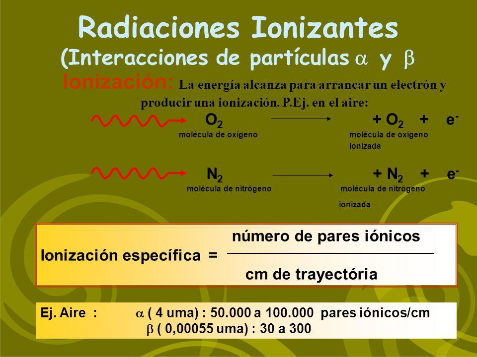 Radiaciones Ionizantes (Interacciones de partículas y N 2 + N 2 + e - molécula de nitrógeno ionizada Ionización: La energía alcanza para arrancar un e