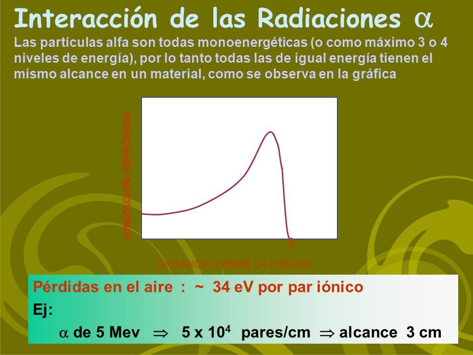 Interacción de las Radiaciones Las partículas alfa son todas monoenergéticas (o como máximo 3 o 4 niveles de energía), por lo tanto todas las de igual