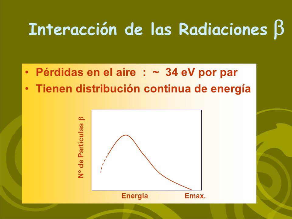 Pérdidas en el aire : ~ 34 eV por par Tienen distribución continua de energía Nº de Partículas Energia Emax.