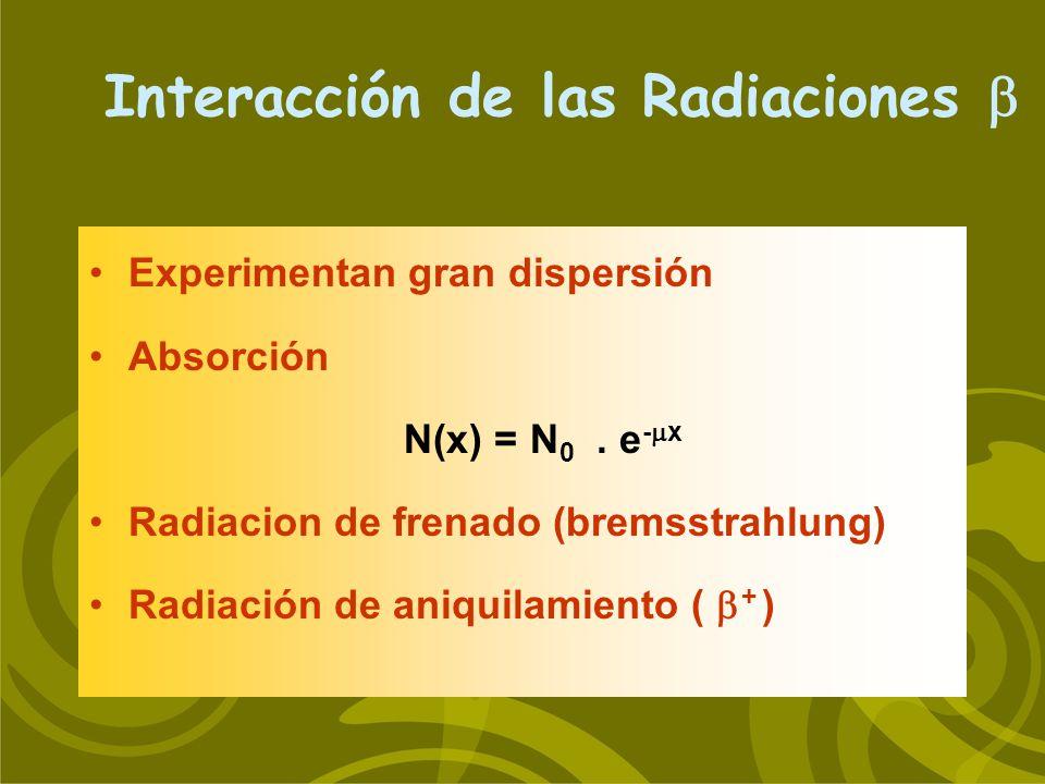 Experimentan gran dispersión Absorción N(x) = N 0. e - x Radiacion de frenado (bremsstrahlung) Radiación de aniquilamiento ( + ) Interacción de las Ra