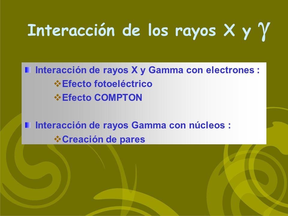 Interacción de los rayos X y Interacción de rayos X y Gamma con electrones : Efecto fotoeléctrico Efecto COMPTON Interacción de rayos Gamma con núcleo
