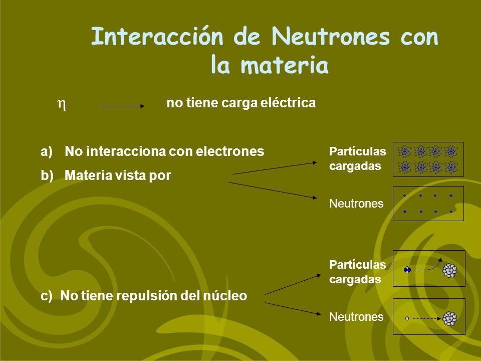 Interacción de Neutrones con la materia no tiene carga eléctrica a)No interacciona con electrones b)Materia vista por c) No tiene repulsión del núcleo