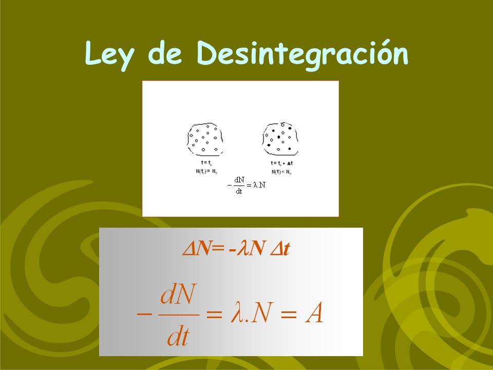 Ley de Desintegración N= - N t