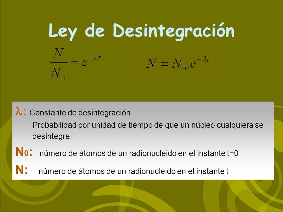 Ley de Desintegración : Constante de desintegración Probabilidad por unidad de tiempo de que un núcleo cualquiera se desintegre. N 0 : número de átomo