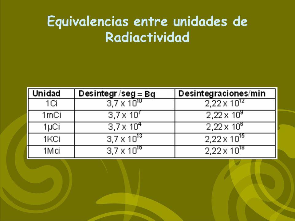 Equivalencias entre unidades de Radiactividad