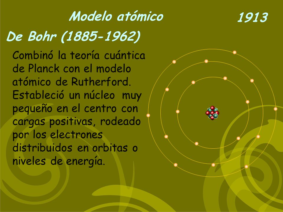 Modelo atómico De Bohr (1885-1962) 1913 Combinó la teoría cuántica de Planck con el modelo atómico de Rutherford. Estableció un núcleo muy pequeño en