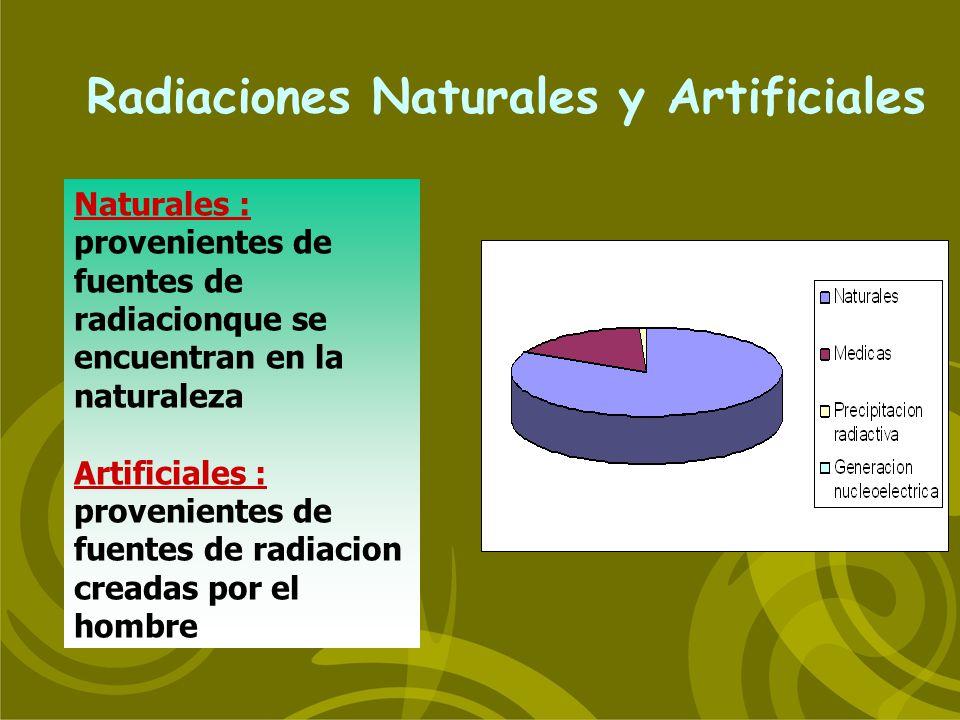 Radiaciones Naturales y Artificiales Naturales : provenientes de fuentes de radiacionque se encuentran en la naturaleza Artificiales : provenientes de