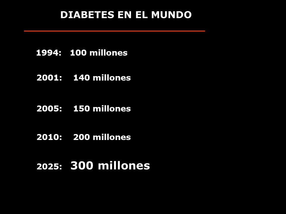 1994: 100 millones 2001: 140 millones 2005: 150 millones 2010: 200 millones 2025: 300 millones DIABETES EN EL MUNDO