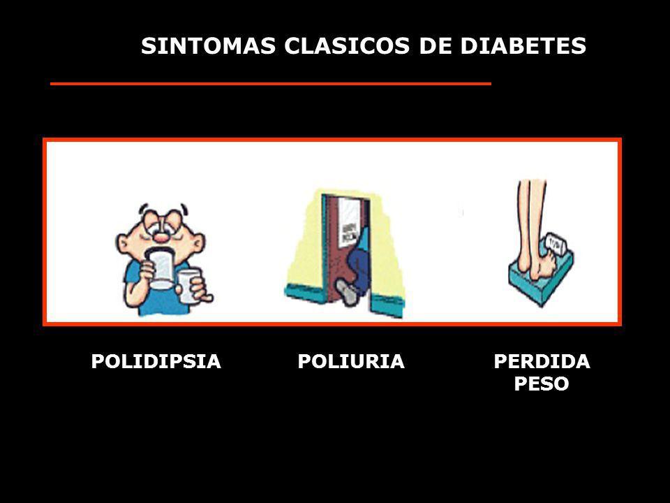 SINTOMAS CLASICOS DE DIABETES POLIDIPSIAPOLIURIAPERDIDA PESO