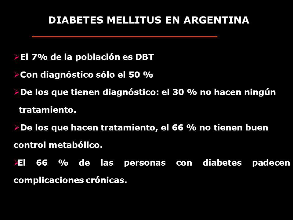 DIABETES MELLITUS EN ARGENTINA El 7% de la población es DBT Con diagnóstico sólo el 50 % De los que tienen diagnóstico: el 30 % no hacen ningún tratamiento.